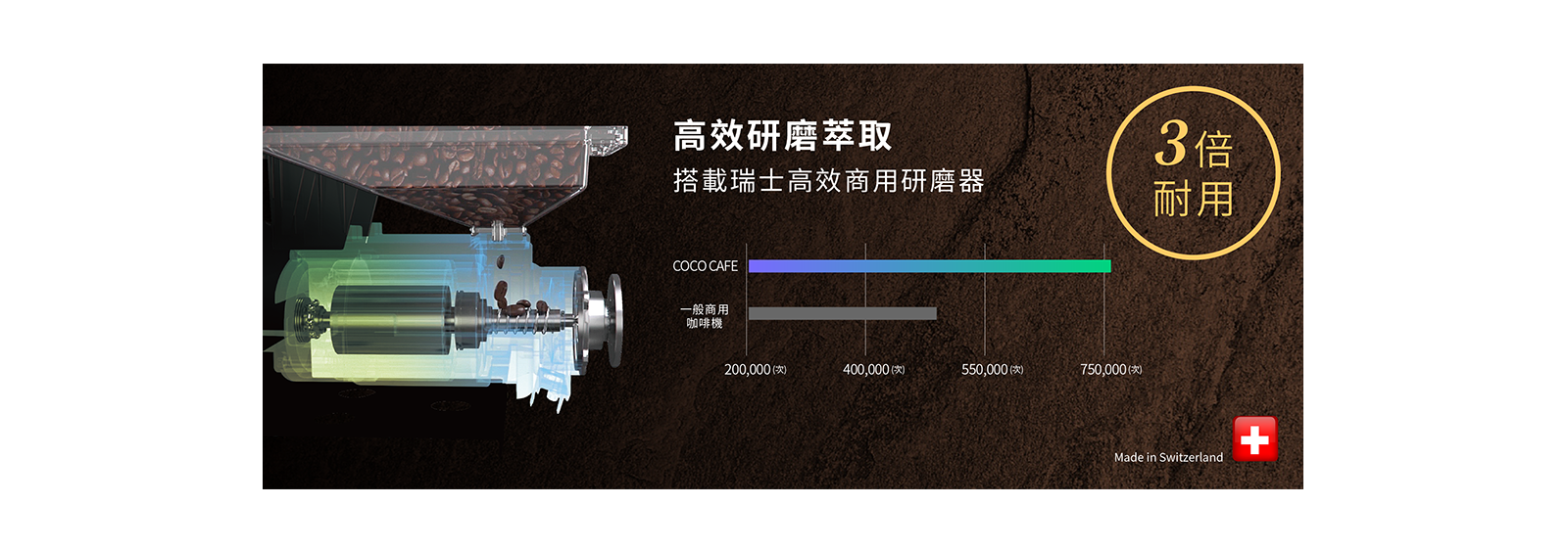 CoCoCafe咖啡自動販賣機-ai2000-hc研磨器